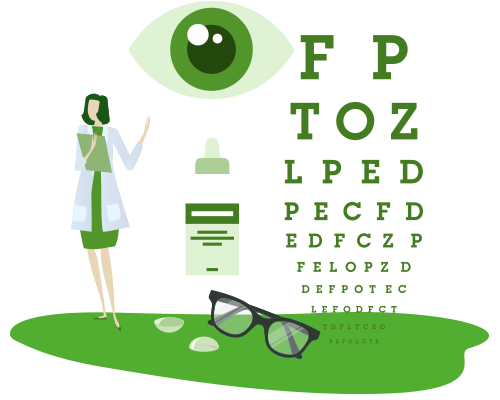 Illustration of the eye, glasses, and ophthalmologist made possible by OTP Insurance My Prevention